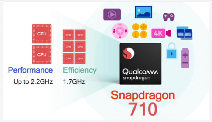 Qualcomm Snapdragon 710 SoC launched