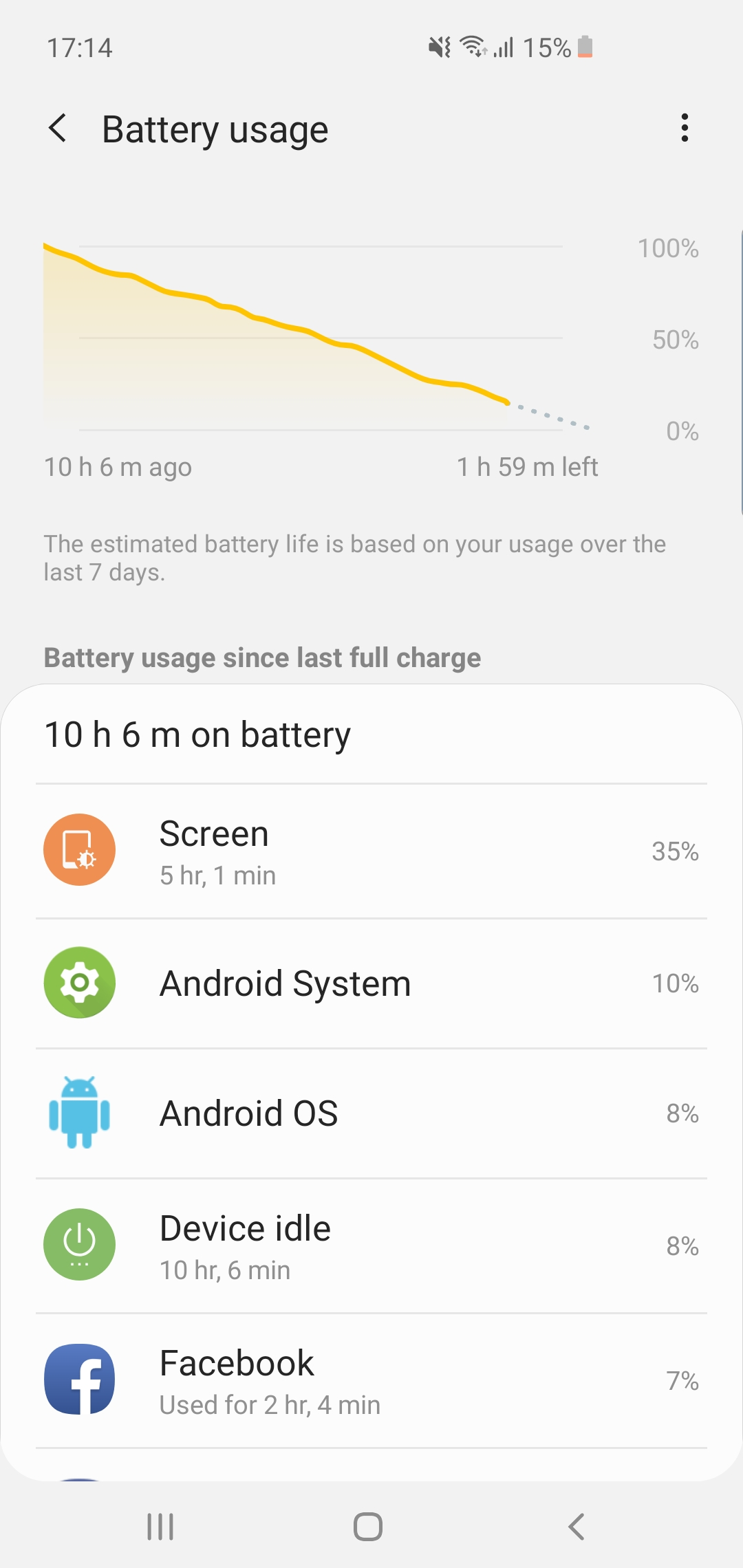Samsung Galaxy S10 Battery Review