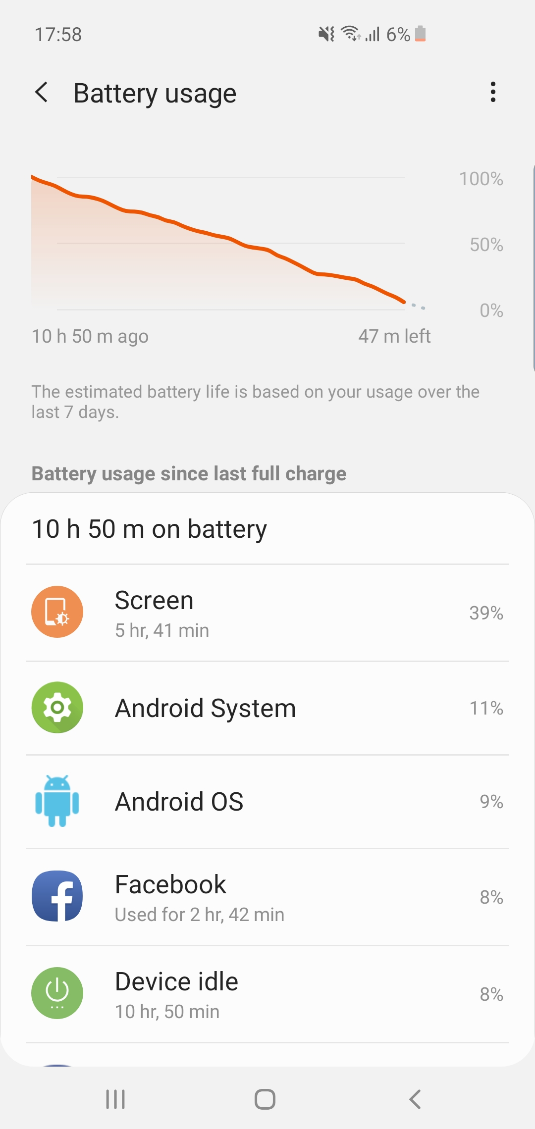 Samsung Galaxy S10 Battery Stat