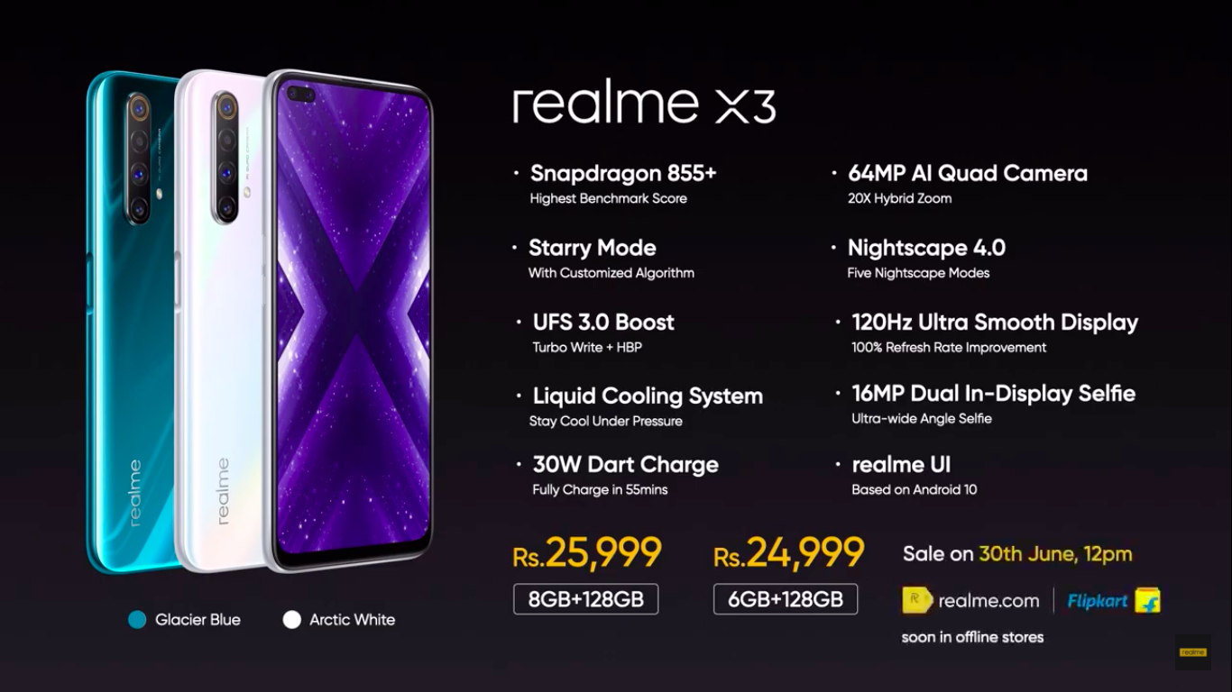 realme-x3-camera